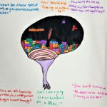Stanford Neurodiversity Unity Contest